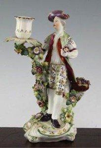 candlestick figure